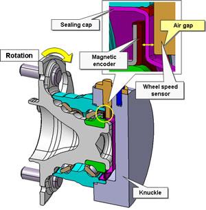 NSK Develops a High-Performance Sealing Hub Unit Bearing