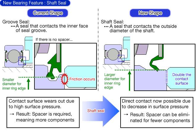 how to clean steel bearings