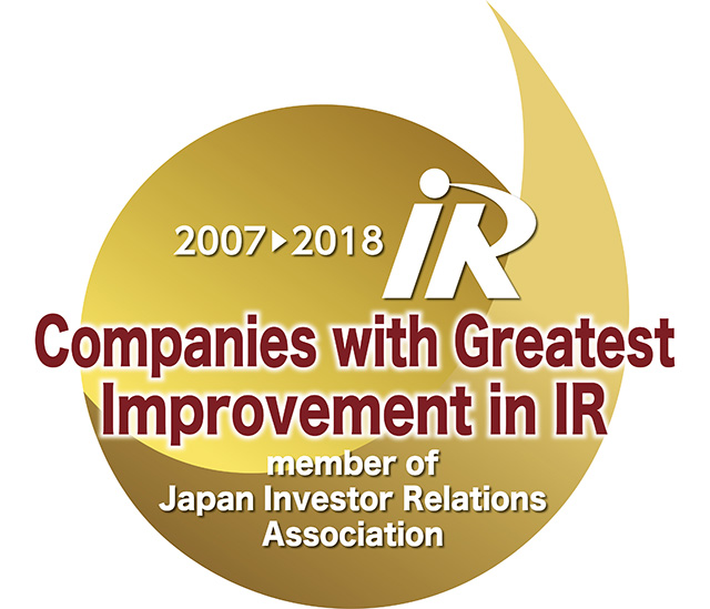 Companies with Greatest Improvement in IR
